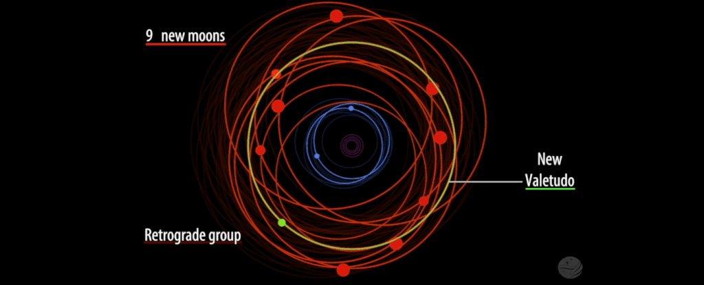 Astrónomos anuncian el descubrimiento de 12 nuevas lunas alrededor de Júpiter