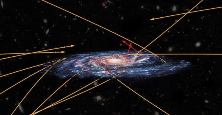 13 estrellas hiperveloces intergalácticas se dirigen a la Vía Láctea
