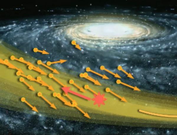 ¿Qué significa que se esté acercando un huracán de materia oscura?