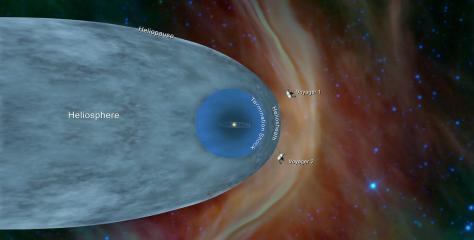 Confirmado. La sonda Voyager 2 de la NASA alcanza espacio interestelar