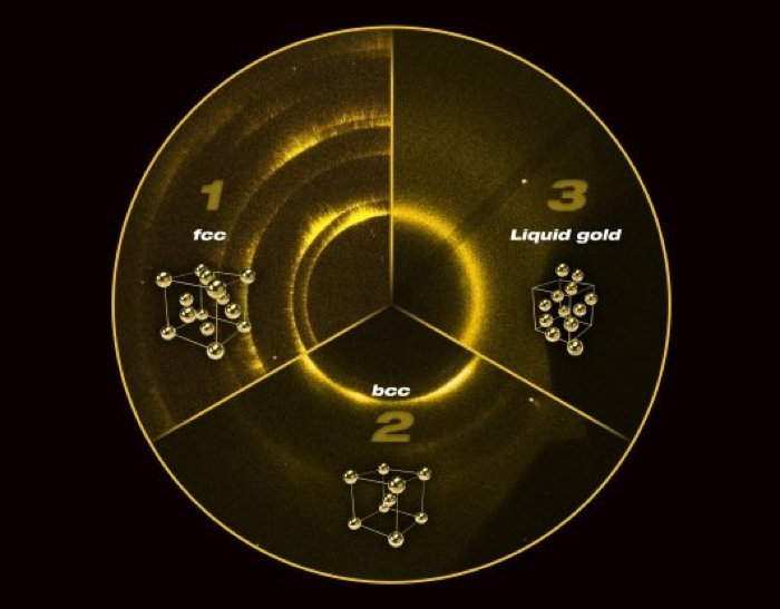 Científicos descubren nueva estructura en el oro que solo existe en estados extremos