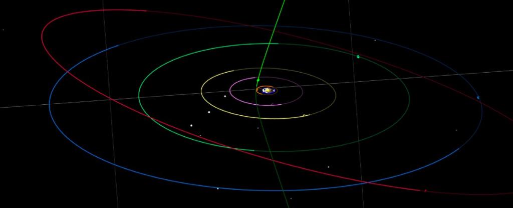 Otro misterioso objeto del espacio interestelar podría haber ingresado a nuestro sistema solar