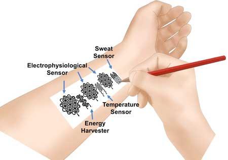 Dibujos en papel pueden funcionar como sensores en la piel