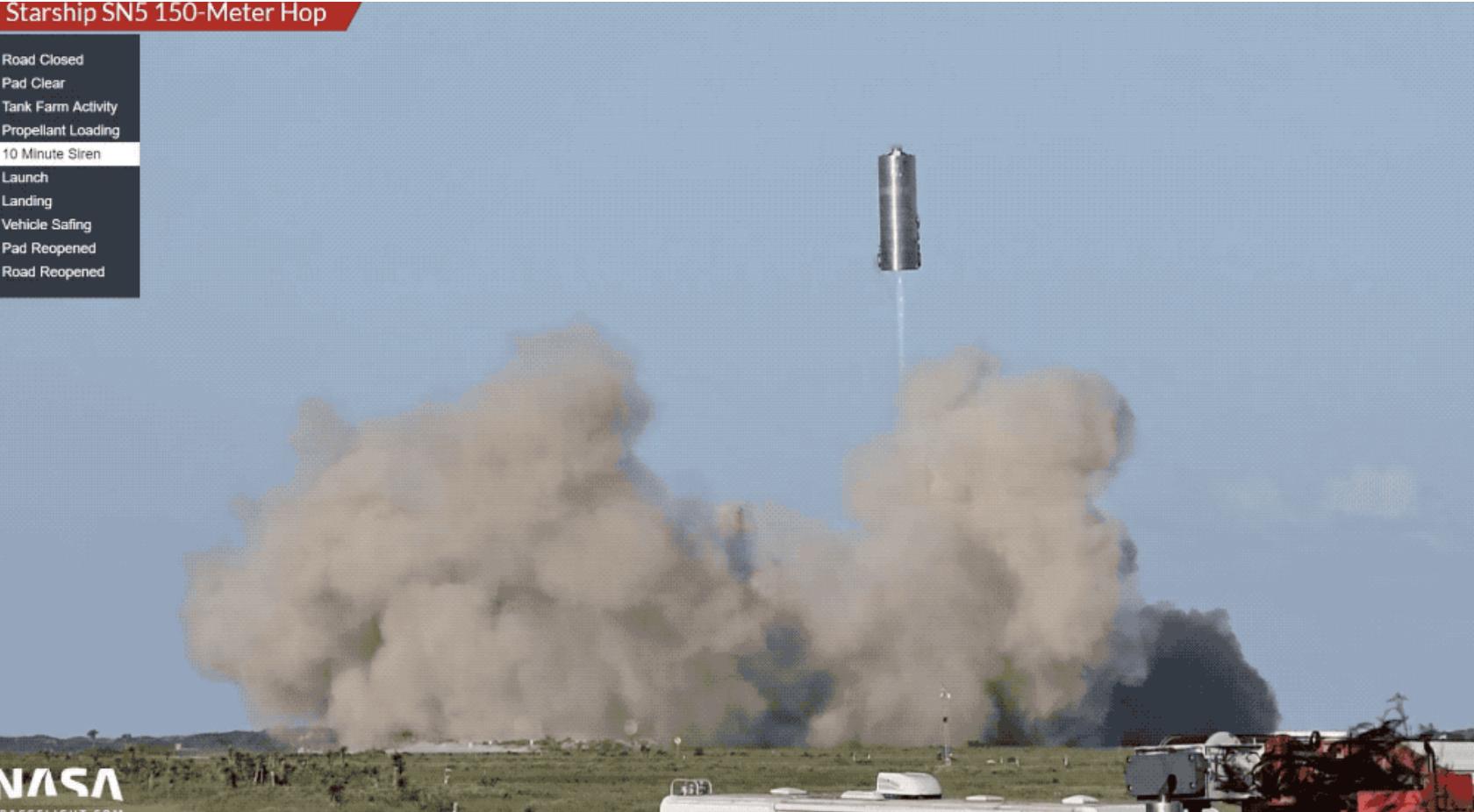 Mira cómo SpaceX vuela con éxito su prototipo de Starship a una altura de 150 metros