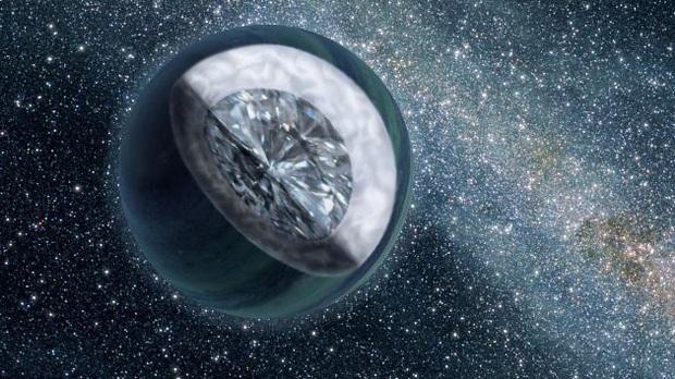 Muchos exoplanetas en nuestra galaxia podrían estar hechos de diamantes y sílice