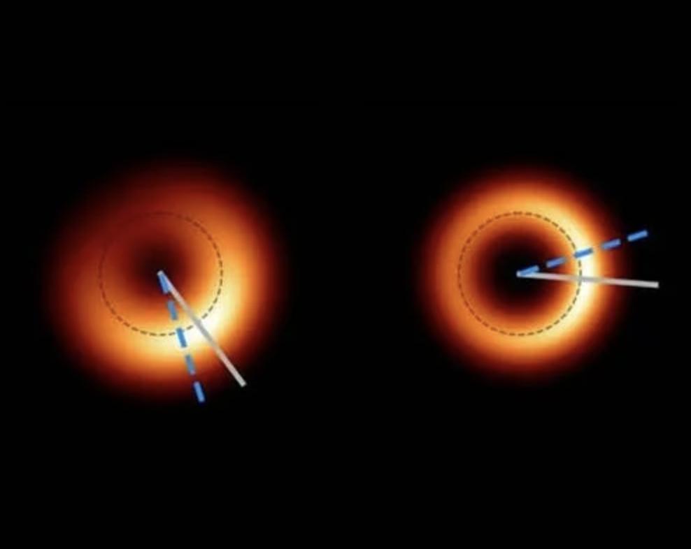 M87*: un nuevo análisis del agujero negro muestra que su anillo se tambalea