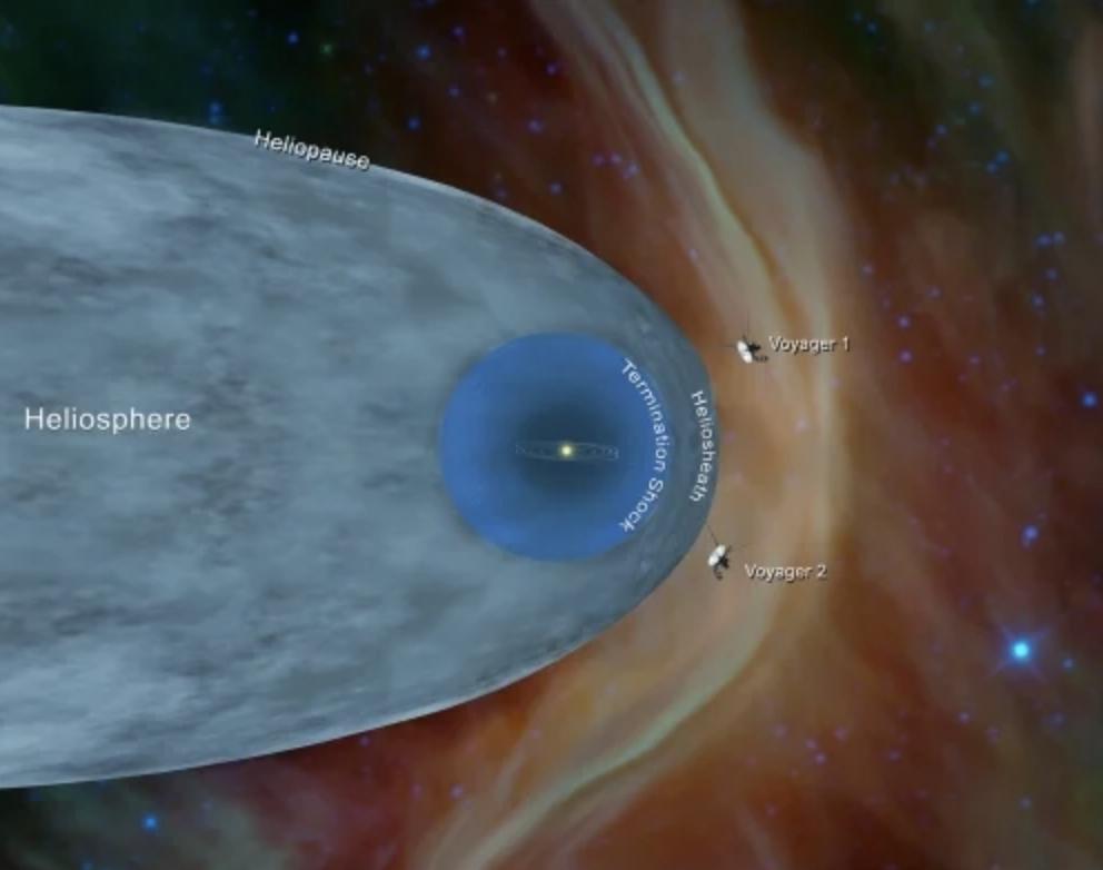 ¿Qué sucede fuera del sistema solar? La Voyager 2 detecta un aumento en la densidad en esta región