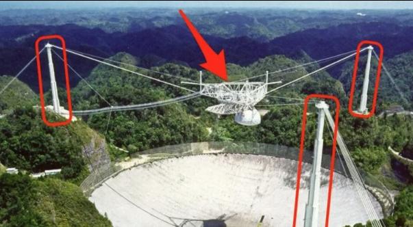 El fin de un grande: el Observatorio de Arecibo será desmantelado