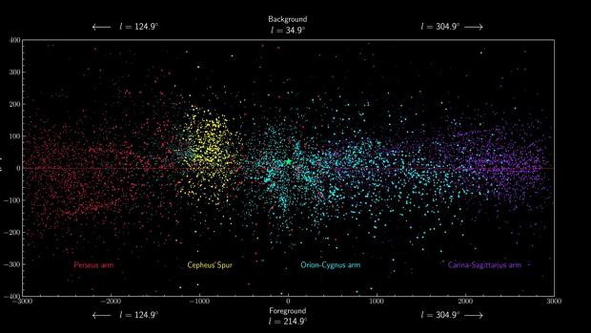 Espolón de Cefeo: científicos españoles descubren una nueva región en nuestra galaxia