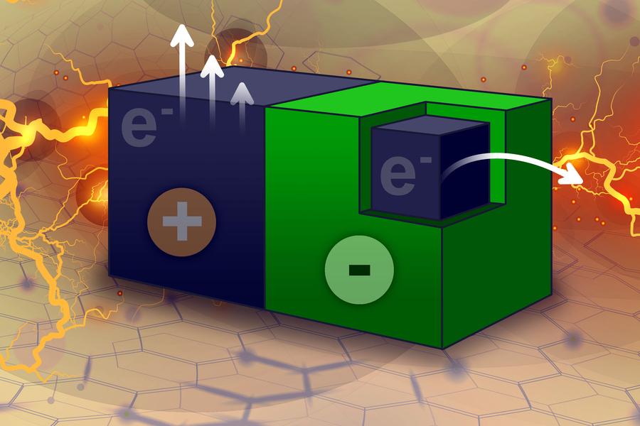 Este nuevo nanomaterial puede generar electricidad extrayendo energía de su entorno