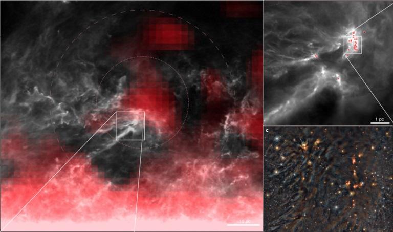 Un sistema estelar muestra como nuestro sistema solar pudo adquirir sus elementos radiactivos
