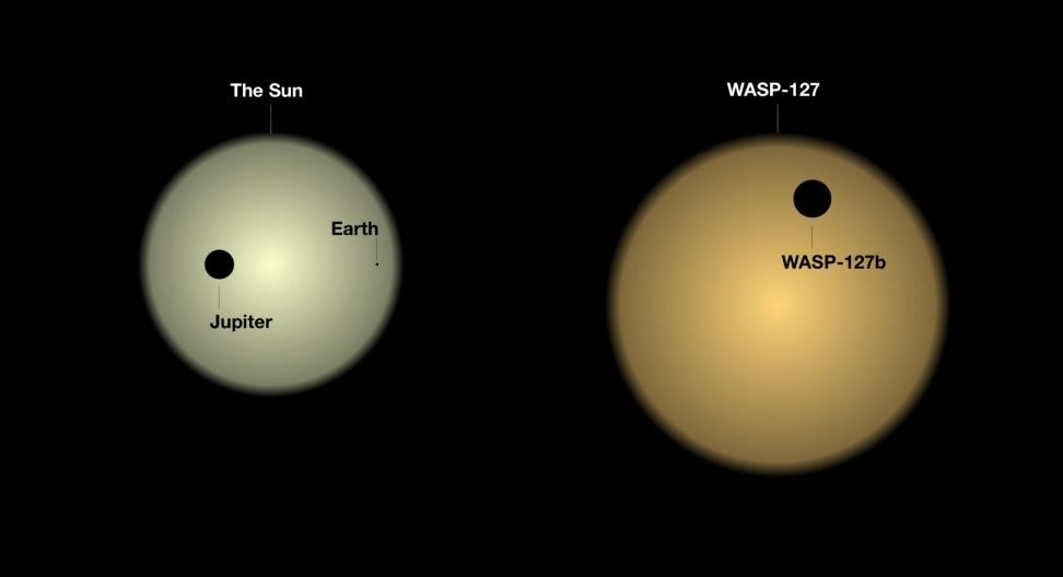 Nubes en un lejano exoplaneta fueron captadas en una detección sin precedentes